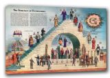 The Structure of Freemasonry. Masonic Art Canvas. Sizes: A3/A2/A1. (00192)